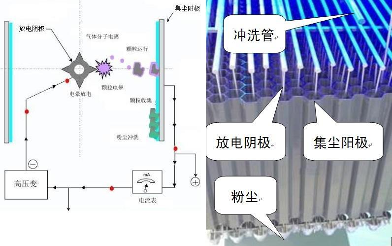 湿电原理图.jpg